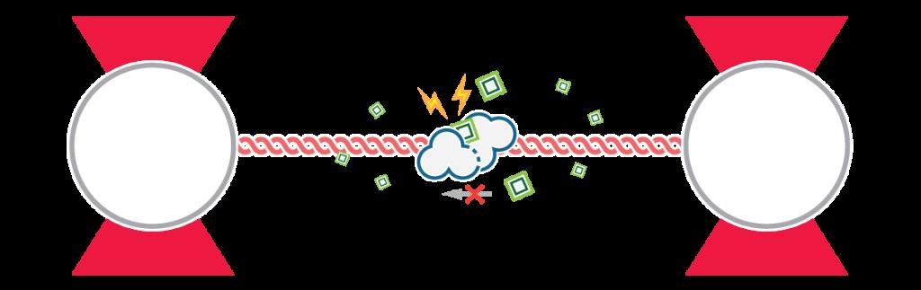 C-Trap Small Molecule Protein Interaction